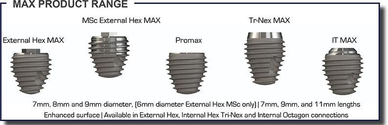 Max Implant Range